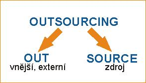 iKOMPLET - outsourcing